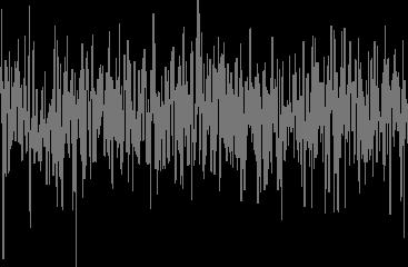 Hvit støy